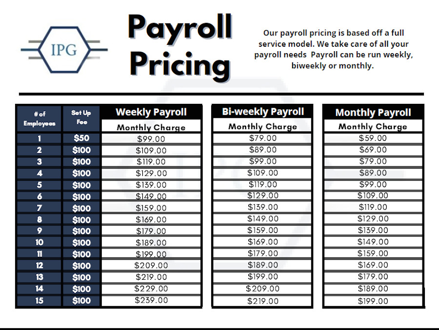 Payroll Pricing - IPG Taxes